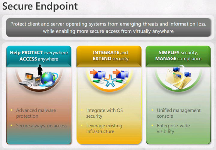 microsoft endpoint protection manual update