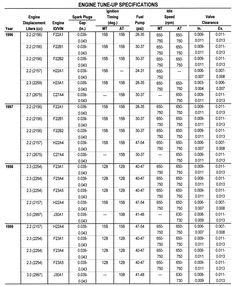 2002 honda civic repair manual pdf