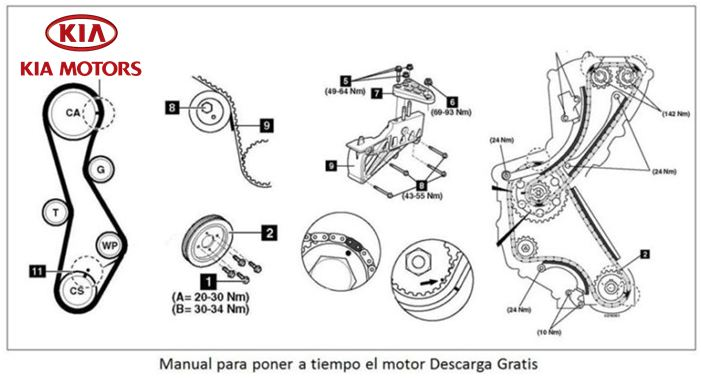 2012 kia sorento repair manual pdf