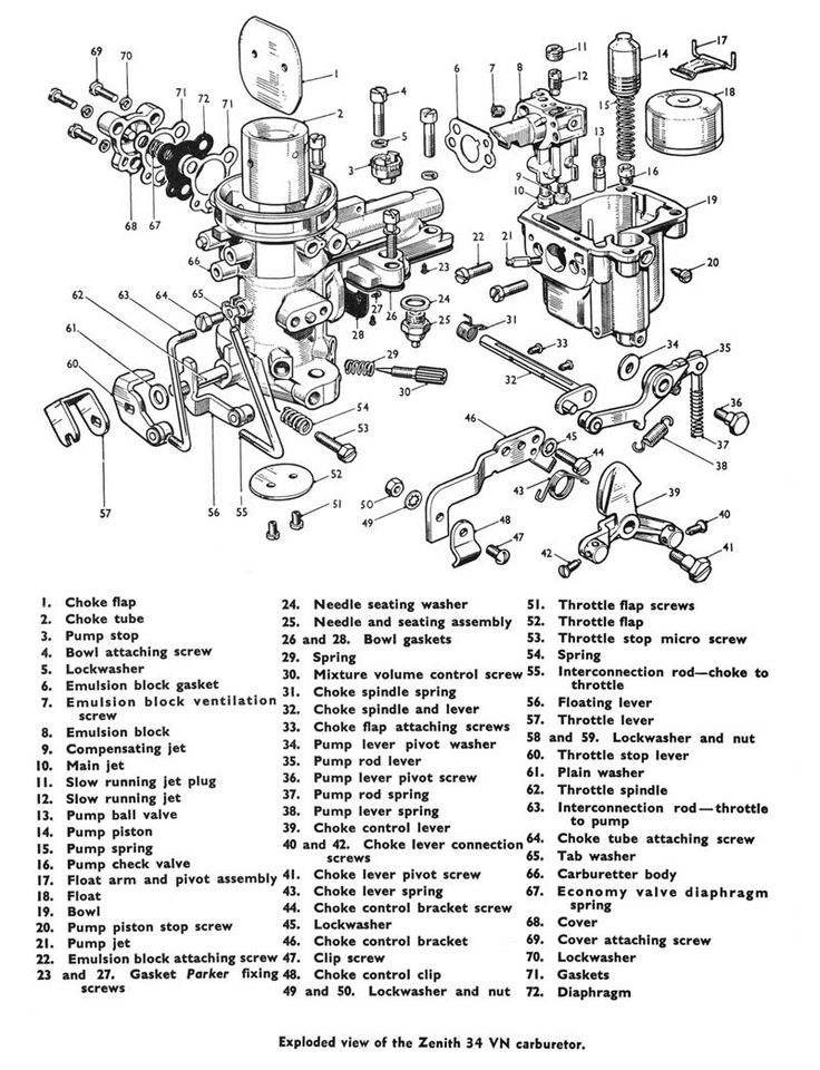2000 yamaha grizzly 600 service manual