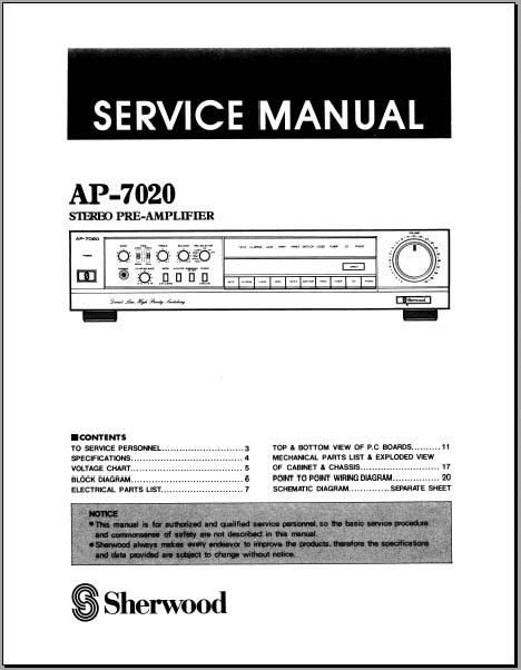 nad viso 1 ap manual
