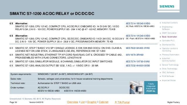 6av2123 2gb03 0ax0 manual pdf
