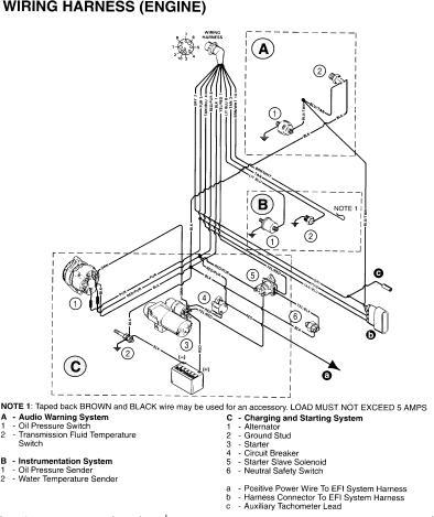 1995 mercruiser 3.0 lx service manual