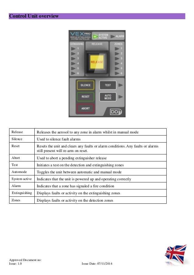 vex in the zone manual