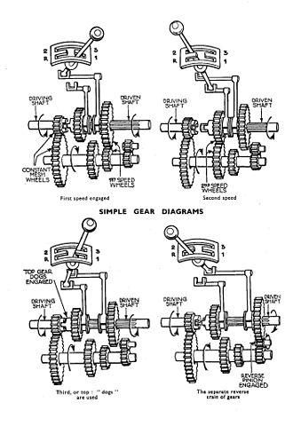 toyota lift truck parts manual