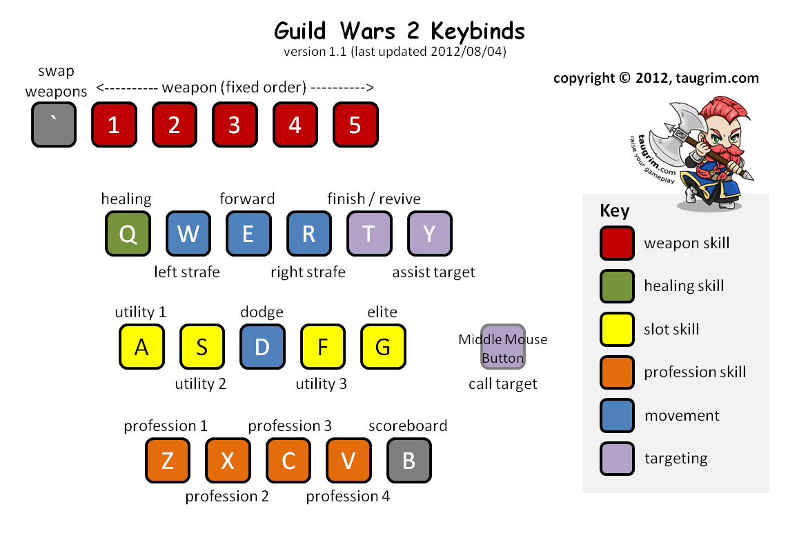 guild wars 2 manual pdf