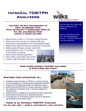 infracal tog tph analyzer manual